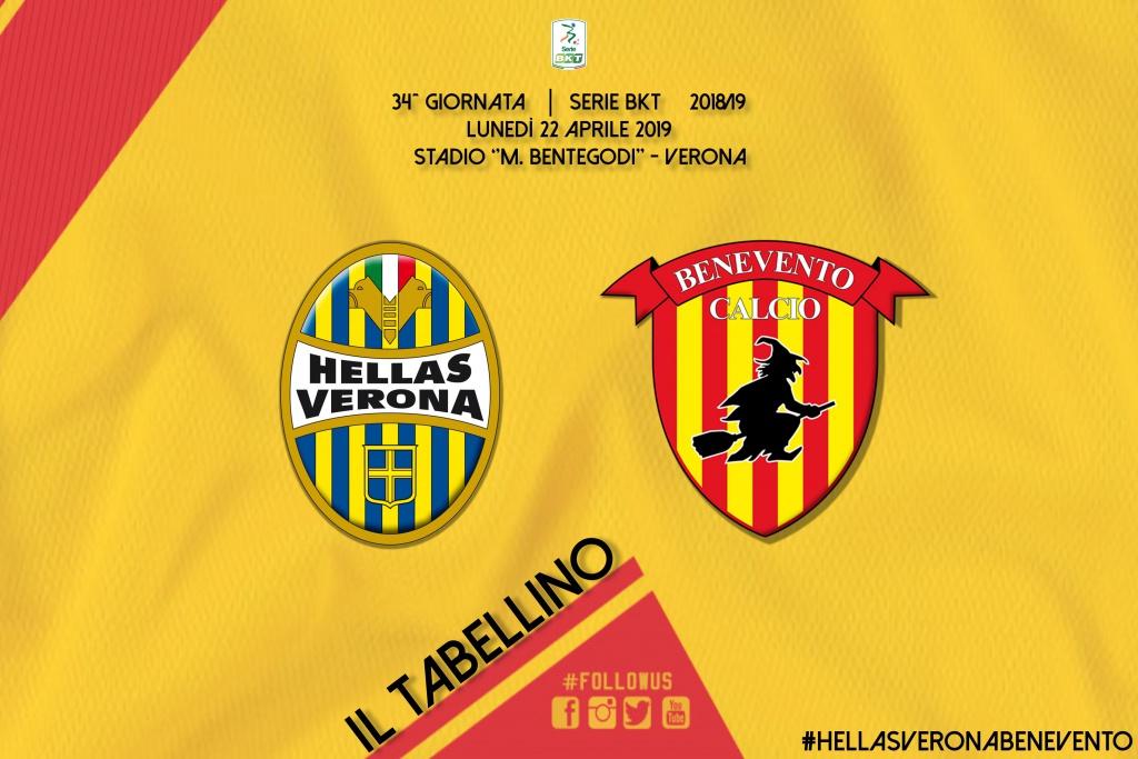 hellas-verona-benevento-0-3