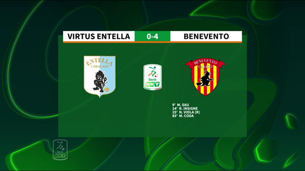 virtus-entella-benevento-0-4